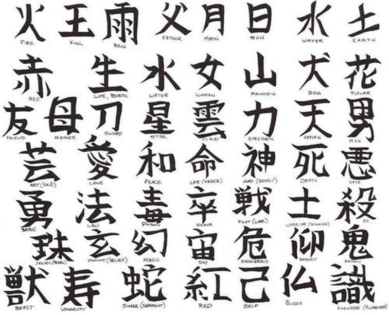 Chinese Letters Tattoos Symbols - Tattoos Book - 65.000 Tattoos