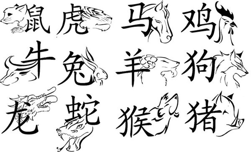Chinese Zodiac Tattoos