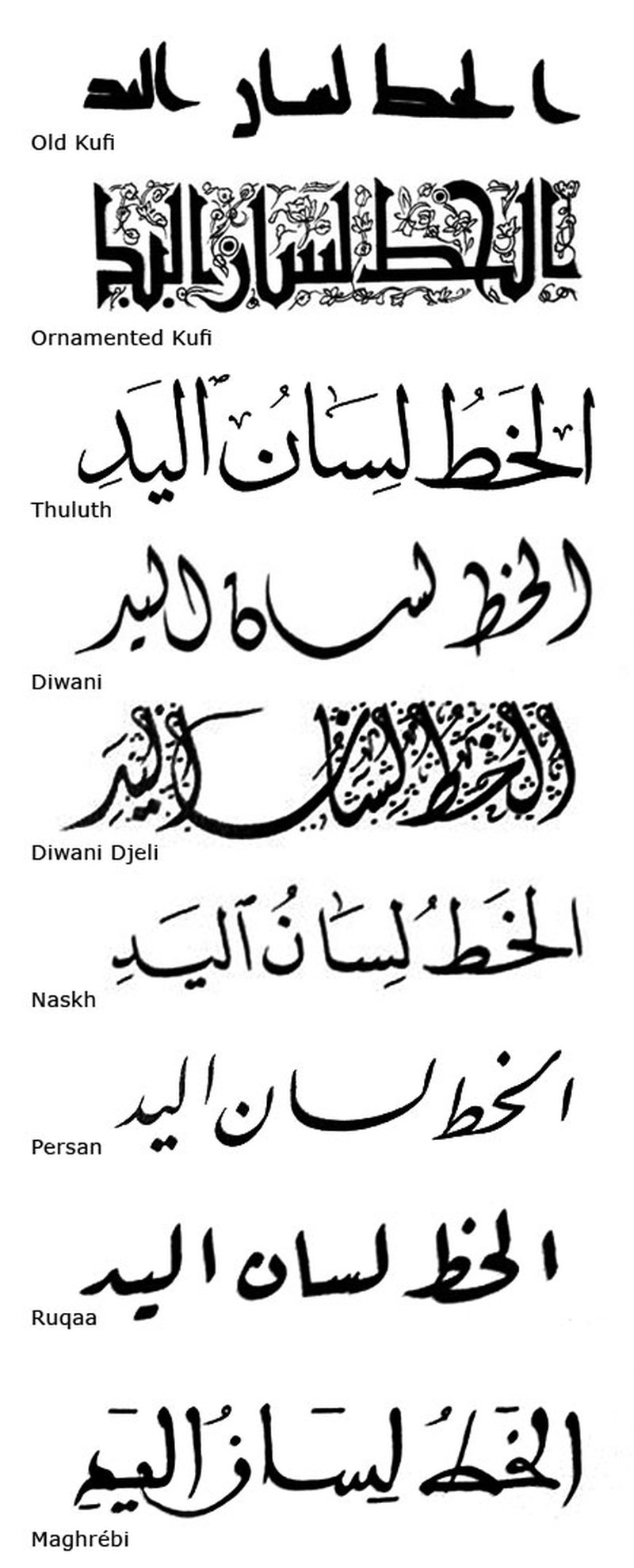 Arabic calligraphy fonts tattoo