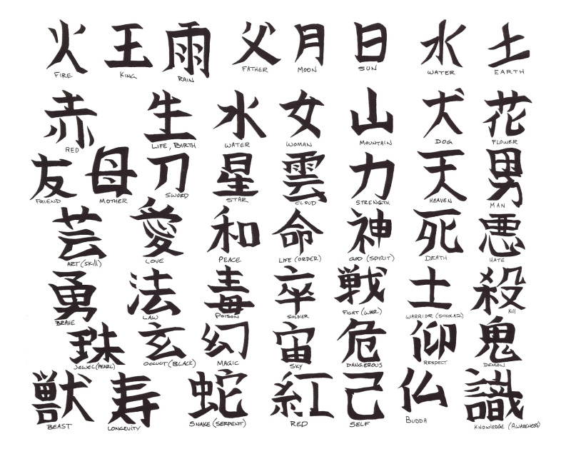 Chinese characters tattoo design