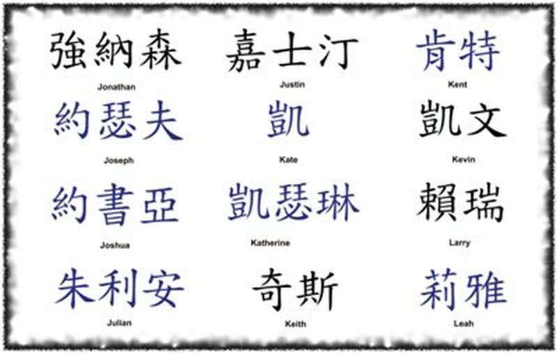 Chinese name tattoo designs