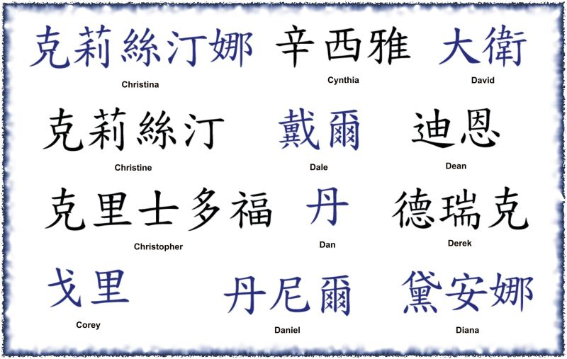 Chinese words tattoo design