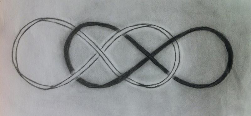 Double infinity symbol tattoo design
