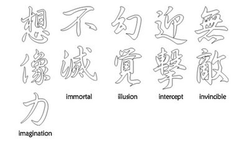 Japanese character tattoo designs