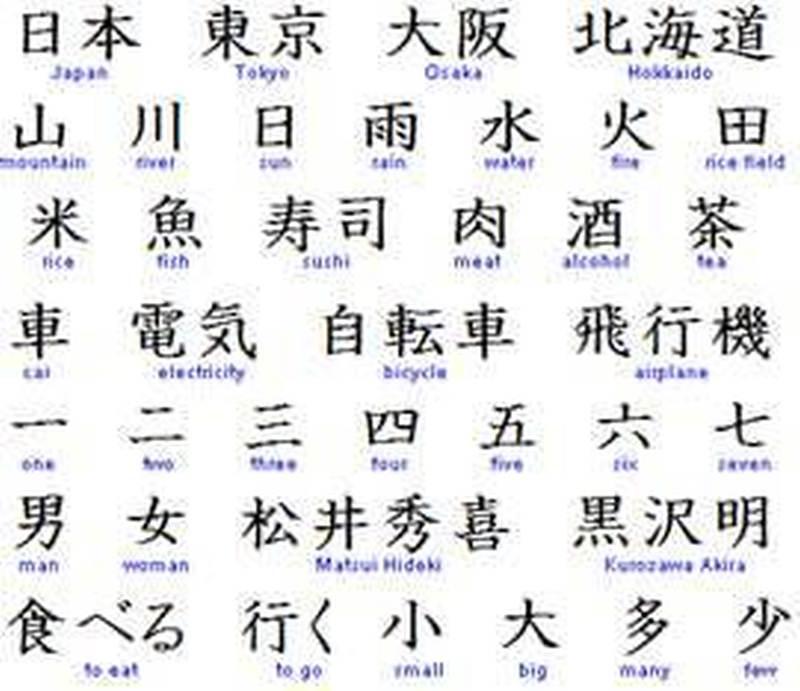 List of all asian tattoo