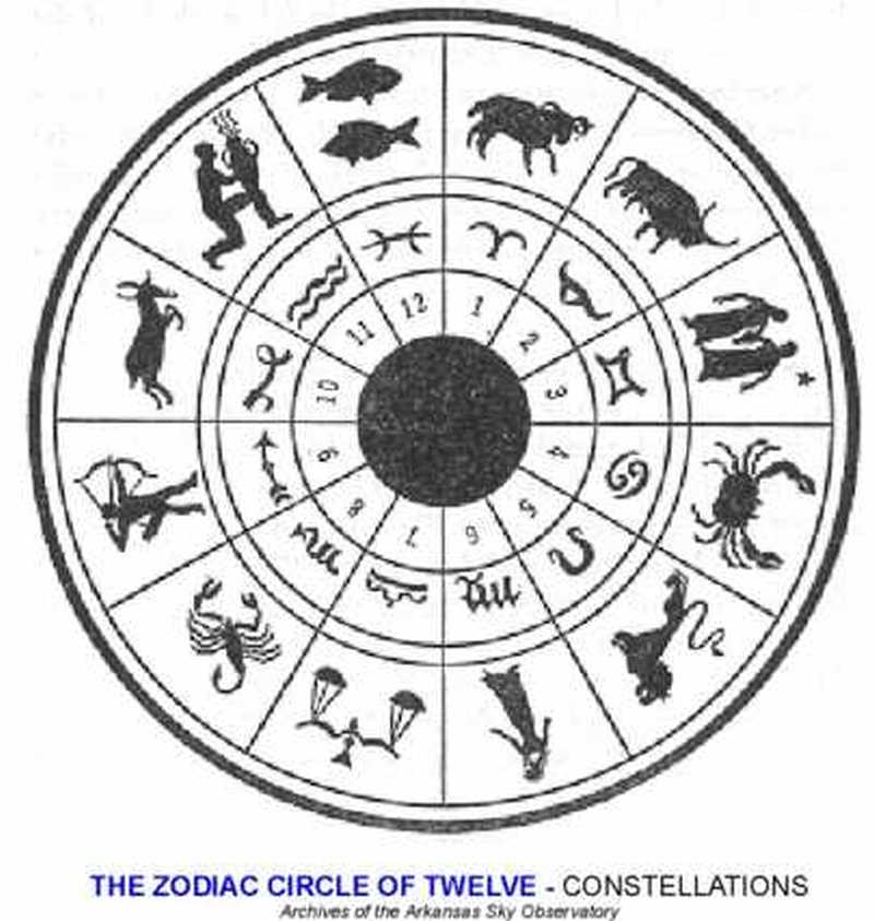 Chinese Zodiac Animal Coloring Pages With Dates